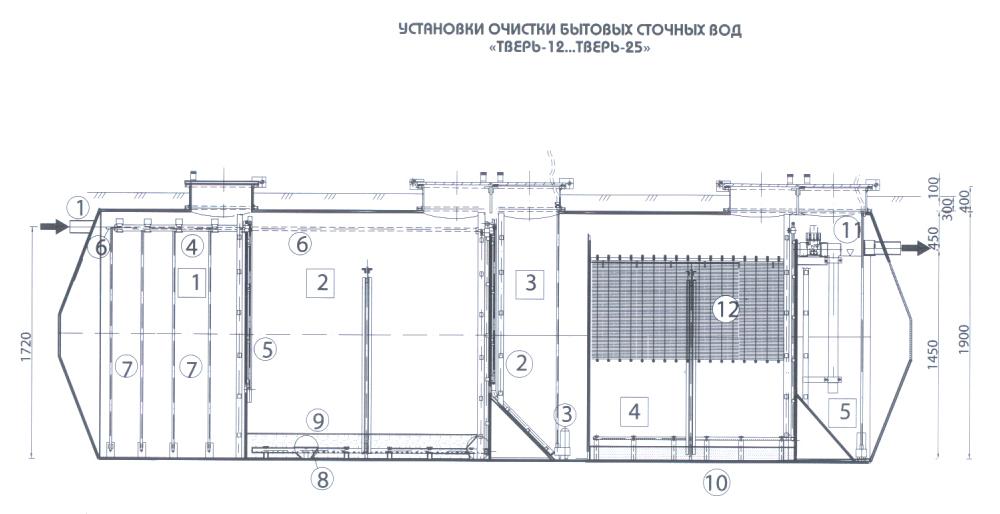 Схема №5